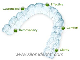 invisalign..the clear alternative to braces